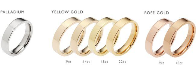 انواع رنگ طلا